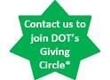 dot gs button